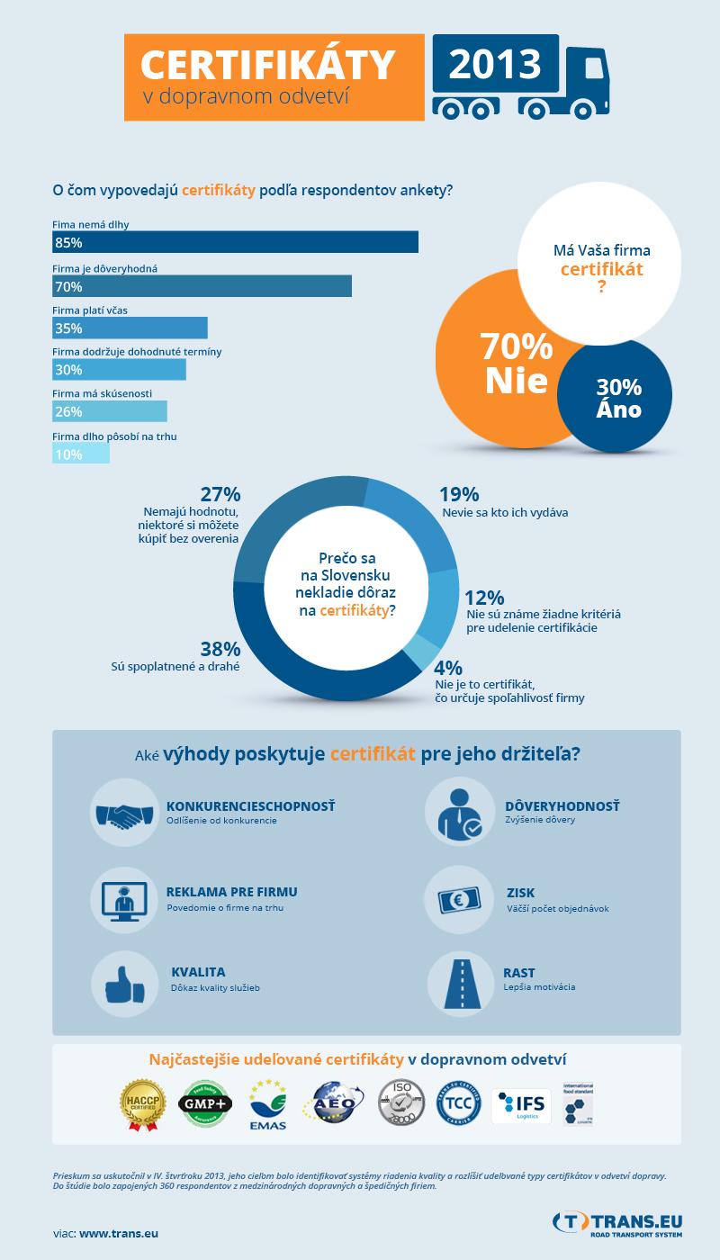 infografika_certyfikaty_SK