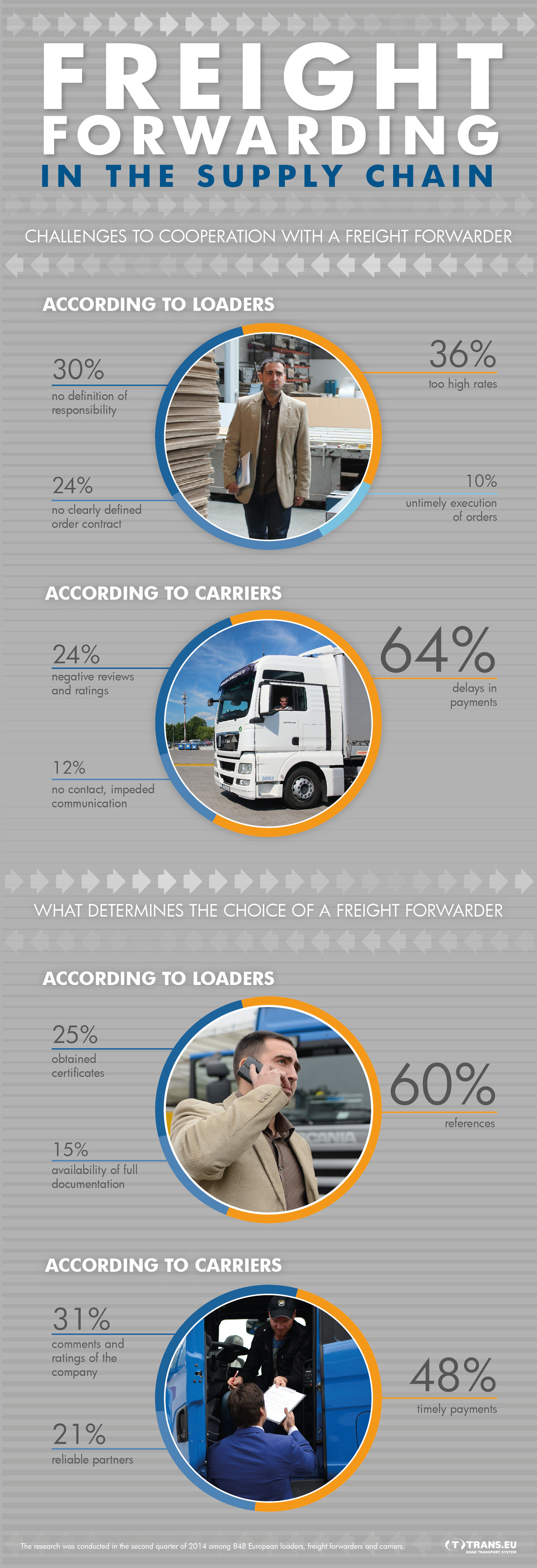 What determines the choice of a freight forwarder?