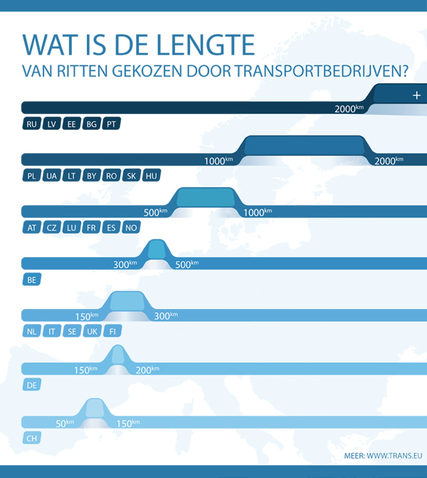Waarom is het de moeite waard om met Oost-Europese vervoerders samen te werken_nl