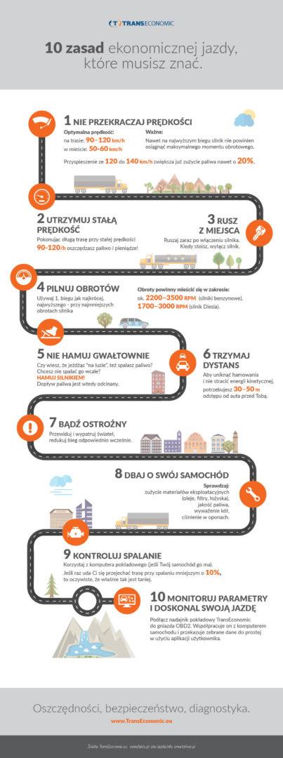 Infografika 10 zasad ekonomicznej jazdy | TransEconomic