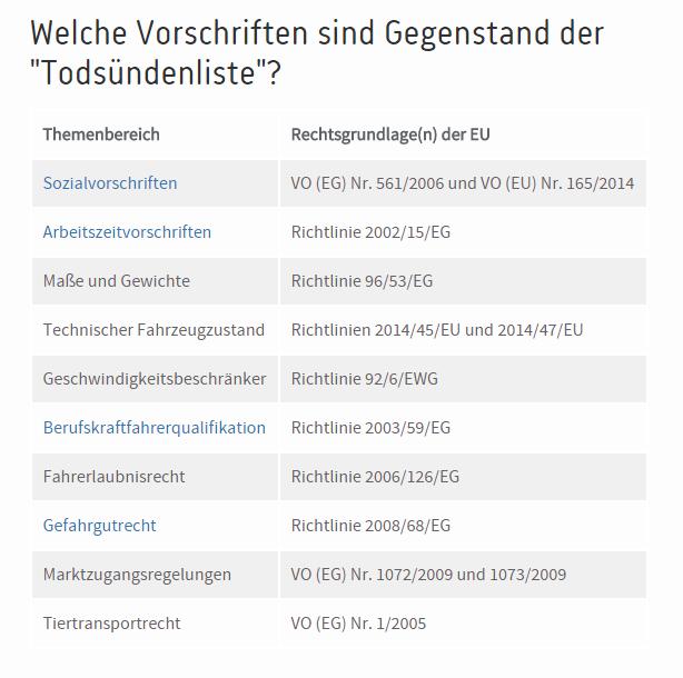 2016-09-26-13_22_04-rechtsverstose-gefahrden-existenz-von-logistikern-und-busbetrieben-ihk-region
