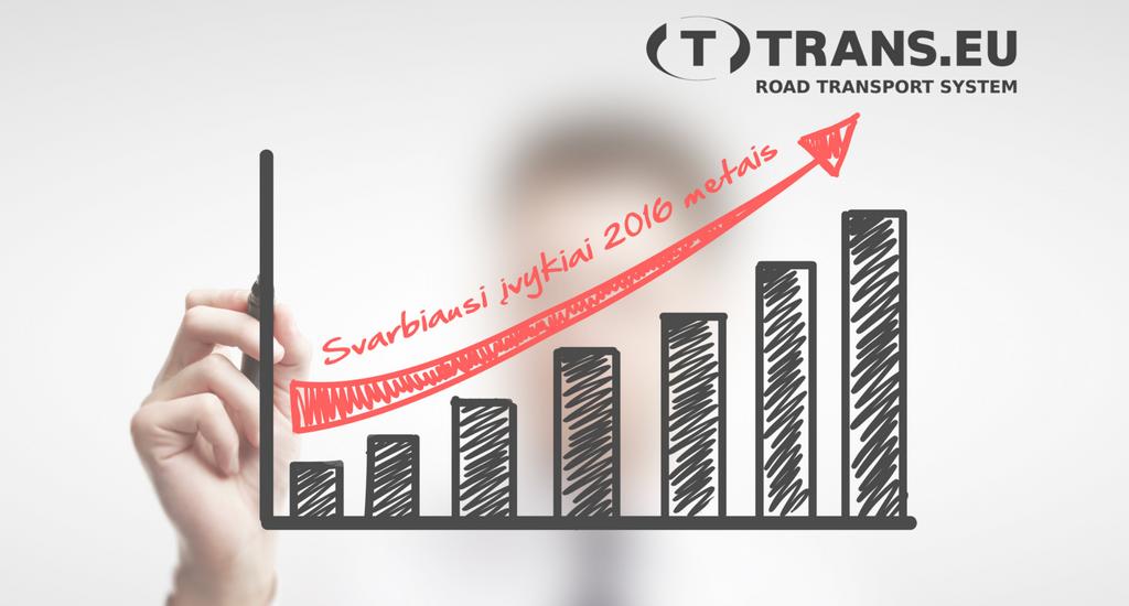 Svarbiausi įvykiai Trans.eu Sistemoje 2016 metais. Subjektyvi metų apžvalga