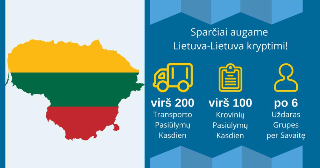 Kryptis: Lietuva-Lietuva. Kaip mums sekasi po pirmos savaitės?