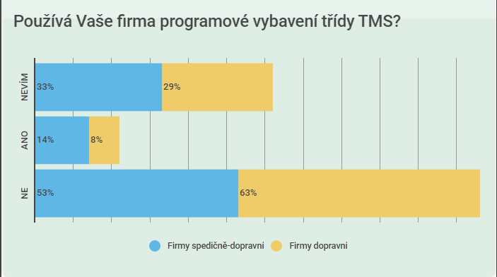 tms ve firme