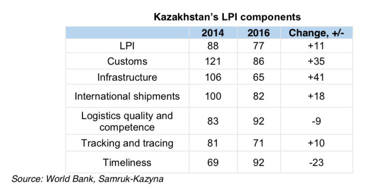 trans.eu_kazachstan